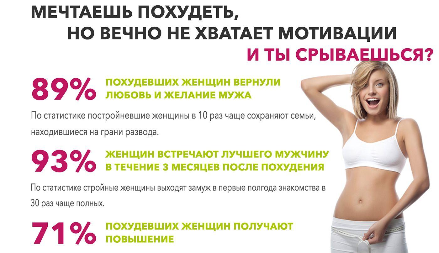 Лучшая мотивация похудения