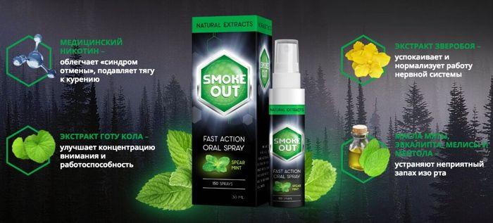 Smoke Out (Смоук аут) - спрей против курения свойства