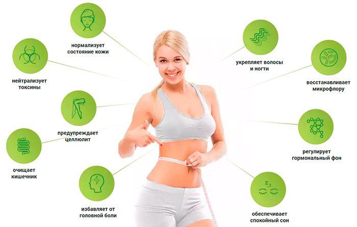 свойства Слиммер - средство для похудения