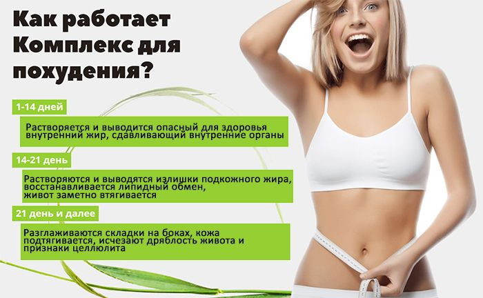 Vita la Vita (Вита ла Вита) - комплекс для похудения свойства