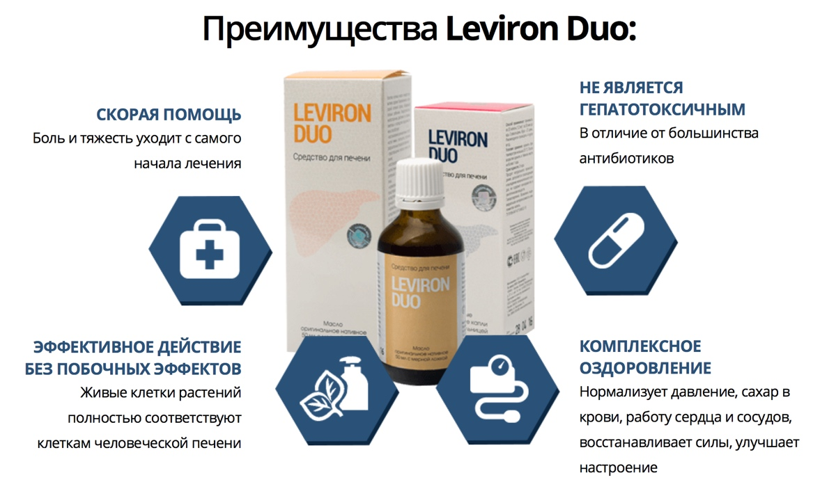 leviron duo свойства